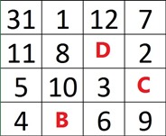 Magic Square-12