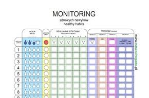 monitoring zdrowych nawyków healthy habits