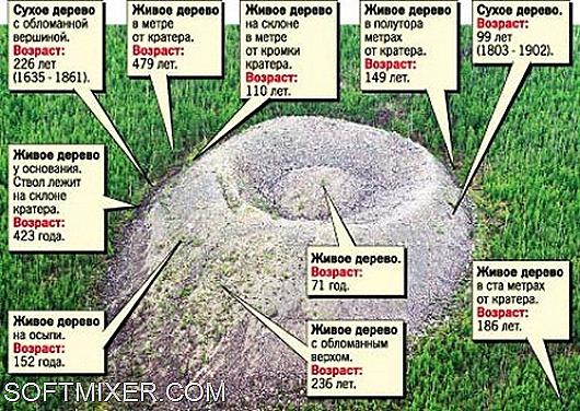 patom-krater-4