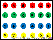 Use Twister with Numbers to Increase Math Skills