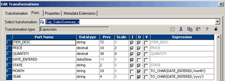 Informatica source Expression Transformation
