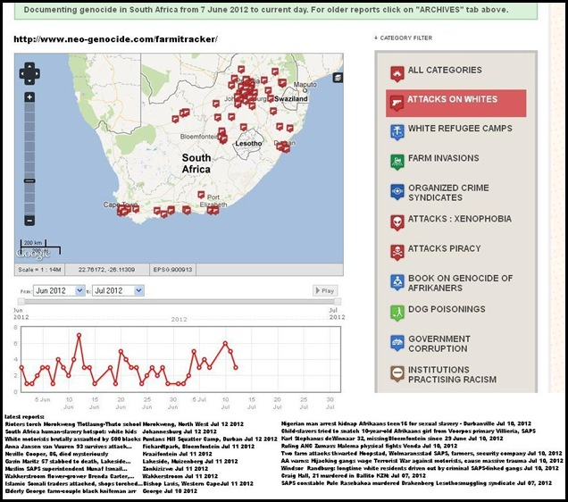 FARMITRACKER REPORTS JUNE 1 TO JULY 9 2012 graph