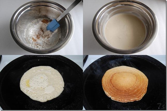 Pancake process
