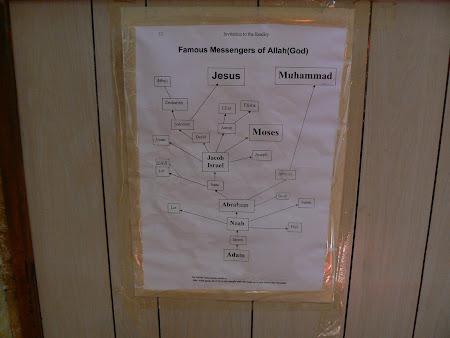 Nicosia: Omerye Mosque