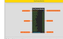 Top Process Monitor:Monitor your windows processes