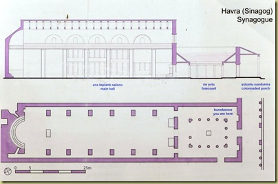 Sardis Synagogue Explanation