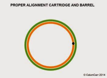 Part 16 Aligned Cartridge 1