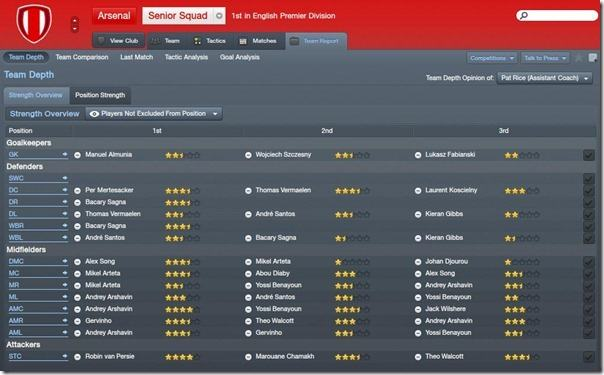 Team report in Football Manager 2012