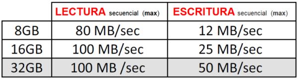 adata-s102PRO-especificaciones