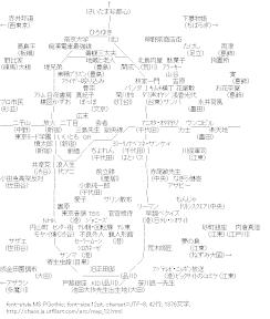 [AA]東京マップ