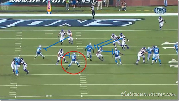 Film breakdown of Percy Harvin's kickoff return touchdown against the Detroit Lions, in 2012 NFL Week 4. Slide 3.