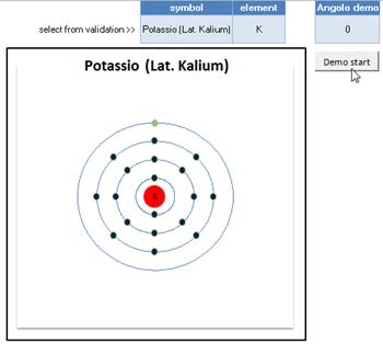 Matematicamedie excel e atomi ragazzi per noi ho adattato il file di roberto elettroniinmovimentoxlsm modificando la tabella degli elementi urtaz Image collections