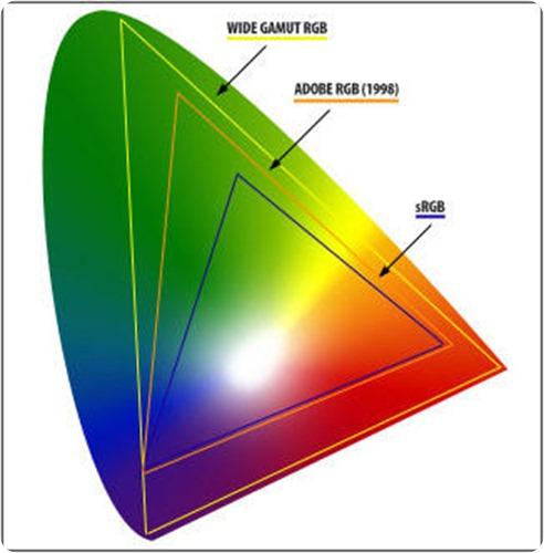 ICC RGB Color Space