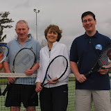 Tennis2008WestOfIreland