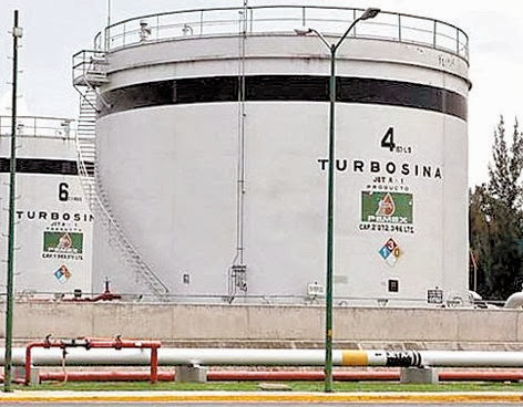 turbosina