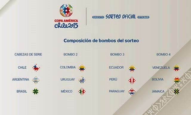 Bombos de la Copa América 2015