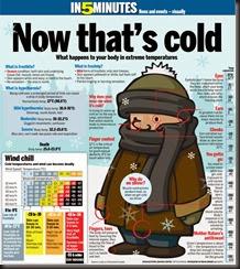 ColdTemps_WEB