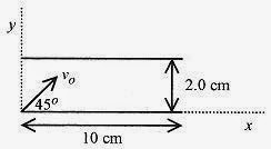 Physics Problems solving_Page_221_Image_0002