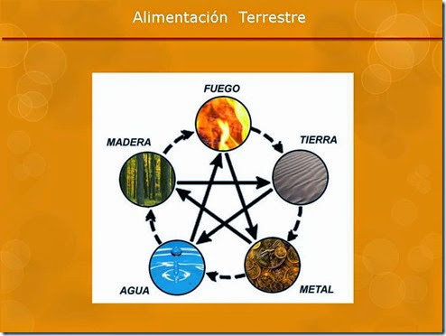 5 elementos.