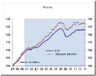 France – Etats-Unis  le choc des Titans (2)