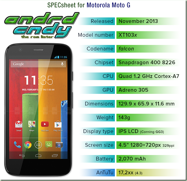 Motorola Moto G (falcon) ROM List free download