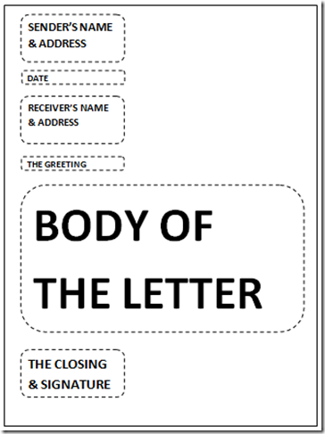 Layout For Business Letters
