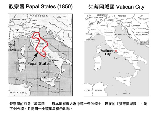 papal states & vatican city