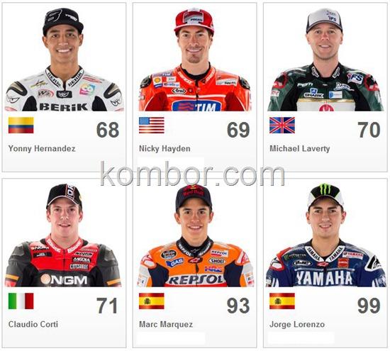 daftar pembalap motogp 2013