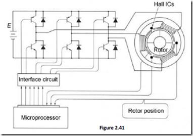 Hall Effect Position Sensor Hall Effect Sensor Circuit