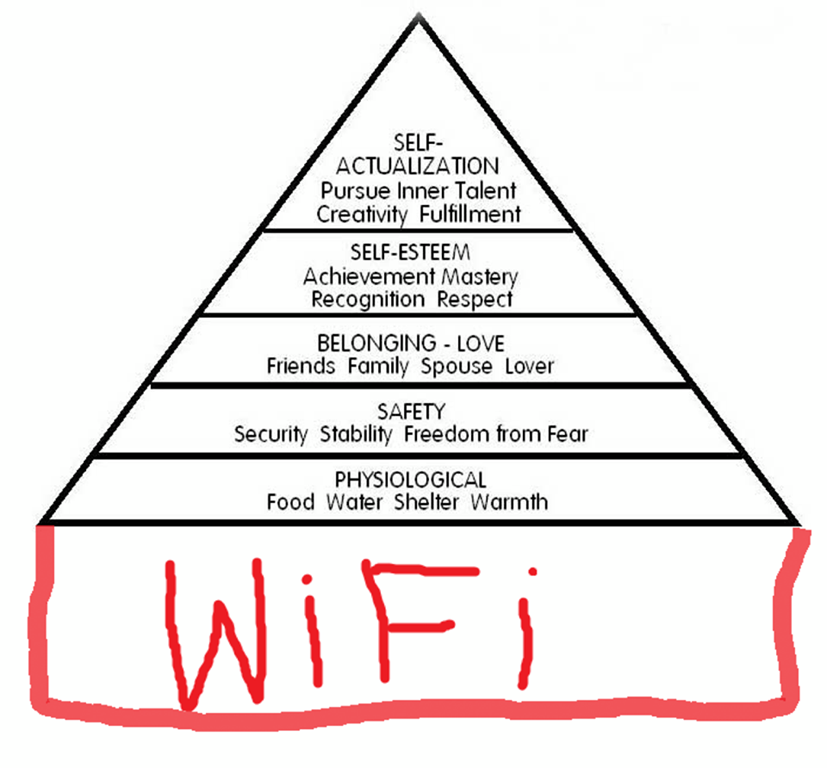 [wifi%2520hierachy%2520of%2520needs%255B4%255D.png]