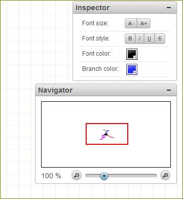 สร้าง Mindmap ด้วย Google chrome