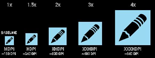 стандартные размеры иконок: