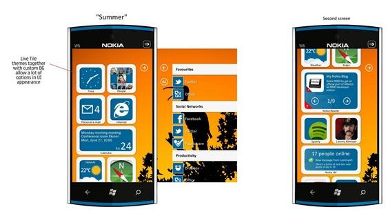 Metro UI Windows Phone 7