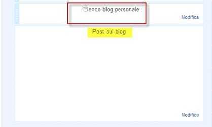 elenco-blog