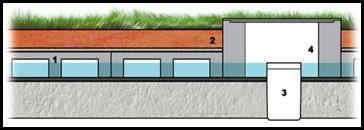 telhado-verde-etapas-meio3-515x153