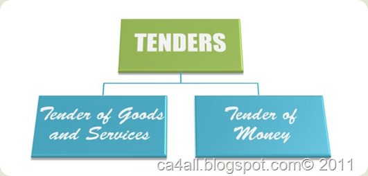 Types of Tenders