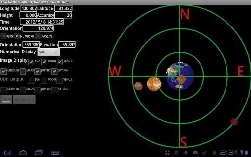 Look for the Sun Planet from