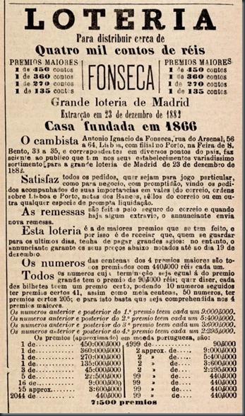 1882 Fonseca