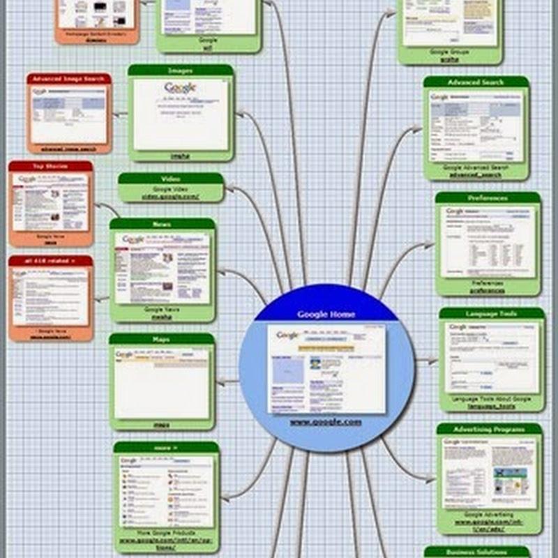 Gestione delle Sitemap mediante la pagina Sitemap.