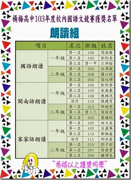 103年度校內國語文競賽-朗讀組修正