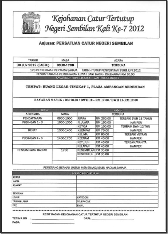 Negeri Sembilan Chess Closed 2012