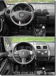 Dacia Duster vs Suzuki SX4 03