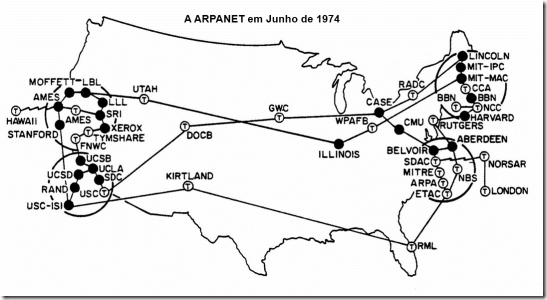 ARPANET Junho 1974