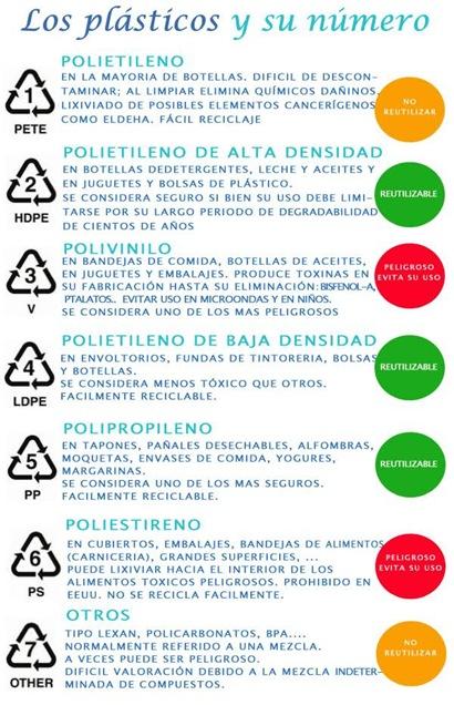 plasticos2