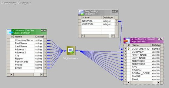 Informatica Powercenter Sequence Generator Transformation