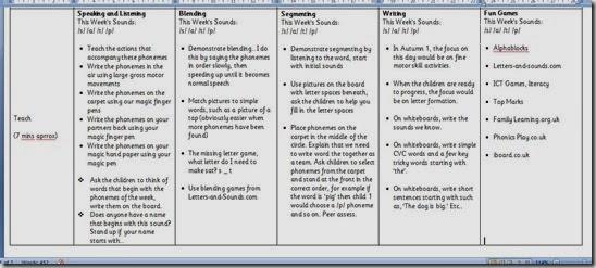 phonics planning1