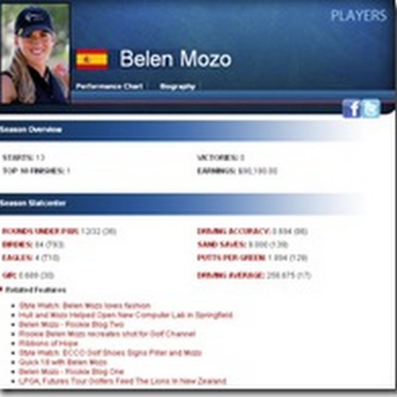 Who The Hell Is LPGA Golfer Belen Mozo and What Happened Her Clothes?
