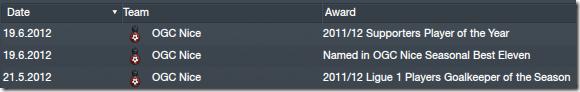 Ospina awards
