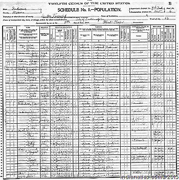 1900 Census for the Wilhelmina Scherrer family.
