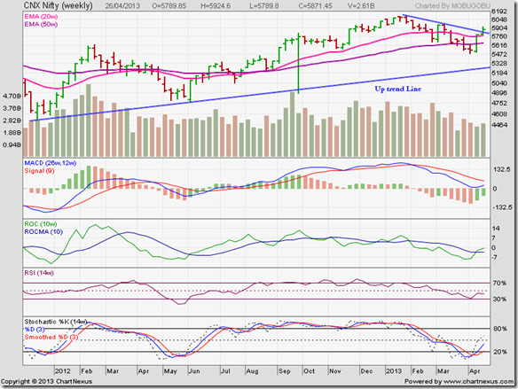 Nifty_Apr2613